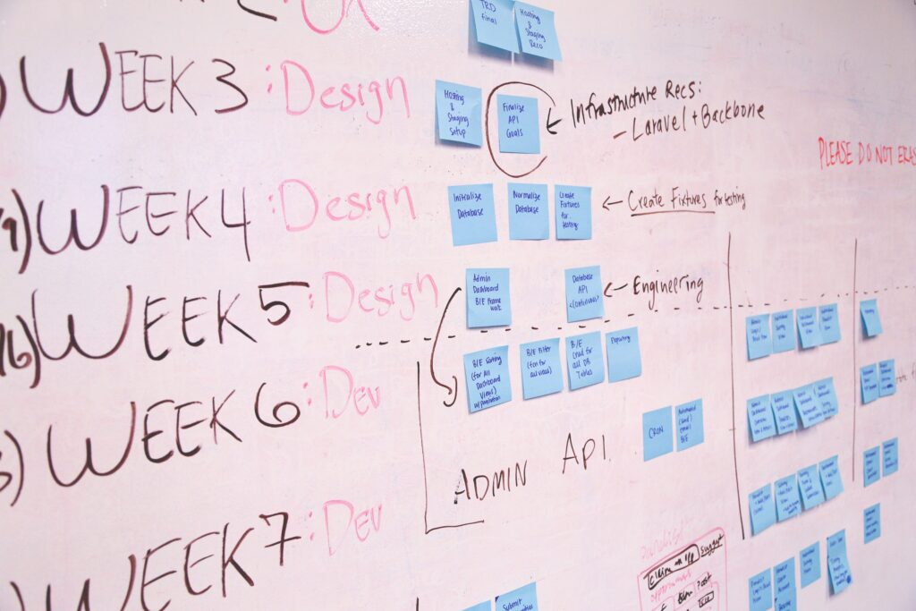 Startup outsourcing process