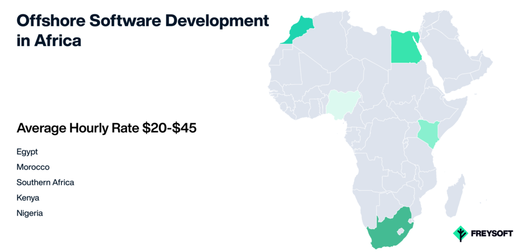 Offshore software development in Africa