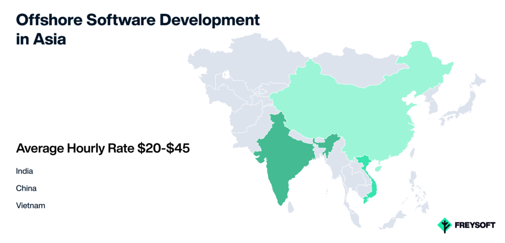 Offshore software development in Asia