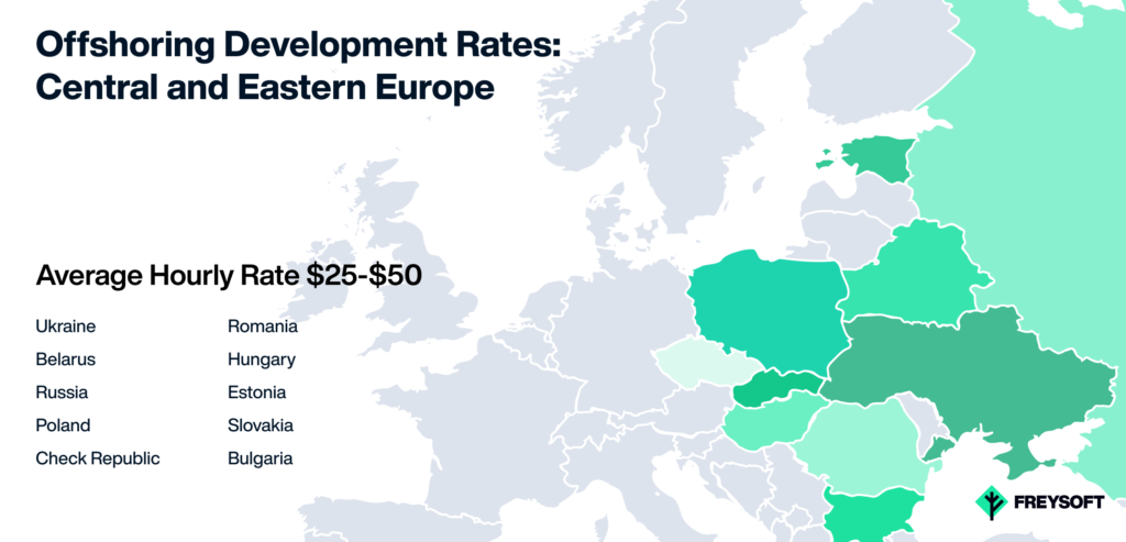Offshore software development rates in Europe